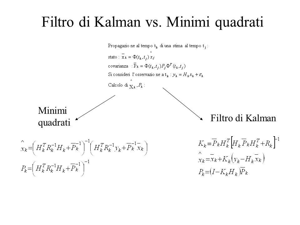 Filtro di Kalman vs. Minimi quadrati Minimi quadrati Filtro di Kalman