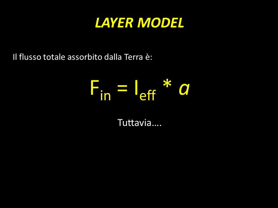 LAYER MODEL Il flusso totale assorbito dalla Terra è: F in = I eff * a Tuttavia….