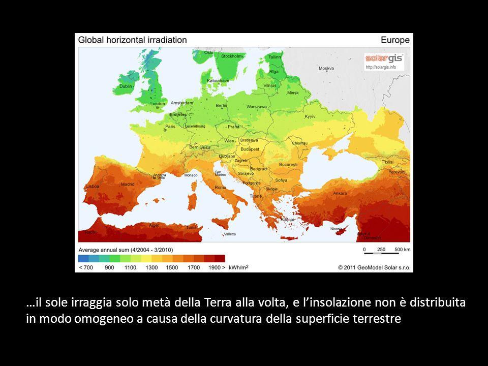 …il sole irraggia solo metà della Terra alla volta, e linsolazione non è distribuita in modo omogeneo a causa della curvatura della superficie terrest