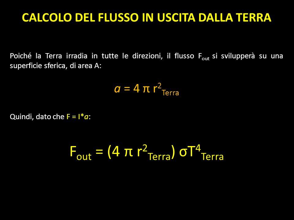 CALCOLO DEL FLUSSO IN USCITA DALLA TERRA Poiché la Terra irradia in tutte le direzioni, il flusso F out si svilupperà su una superficie sferica, di ar