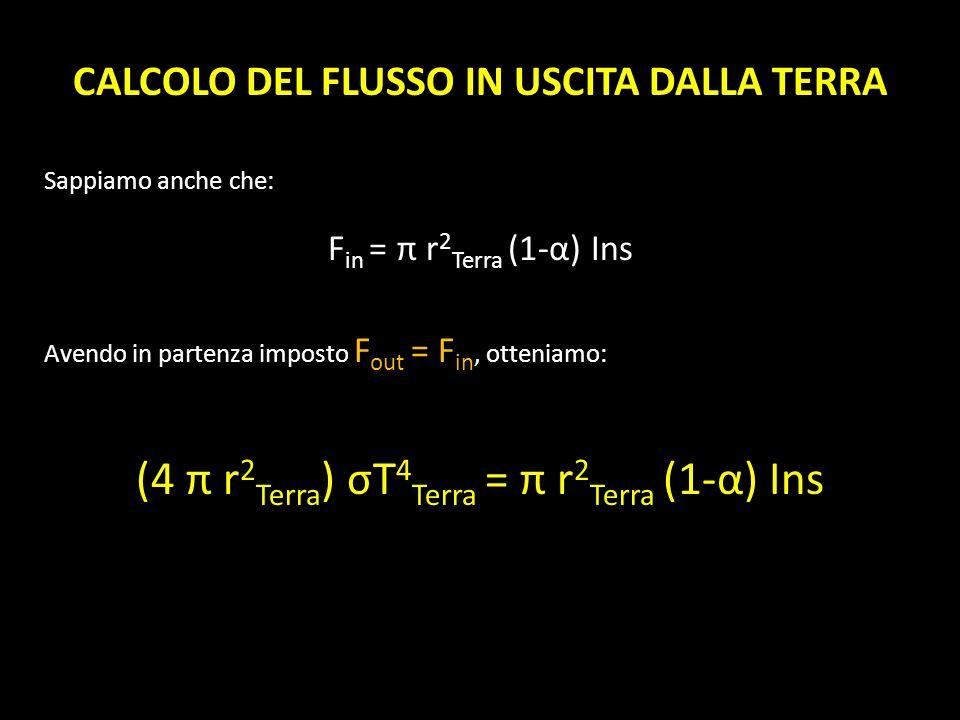 CALCOLO DEL FLUSSO IN USCITA DALLA TERRA Sappiamo anche che: F in = π r 2 Terra (1-α) Ins Avendo in partenza imposto F out = F in, otteniamo: (4 π r 2