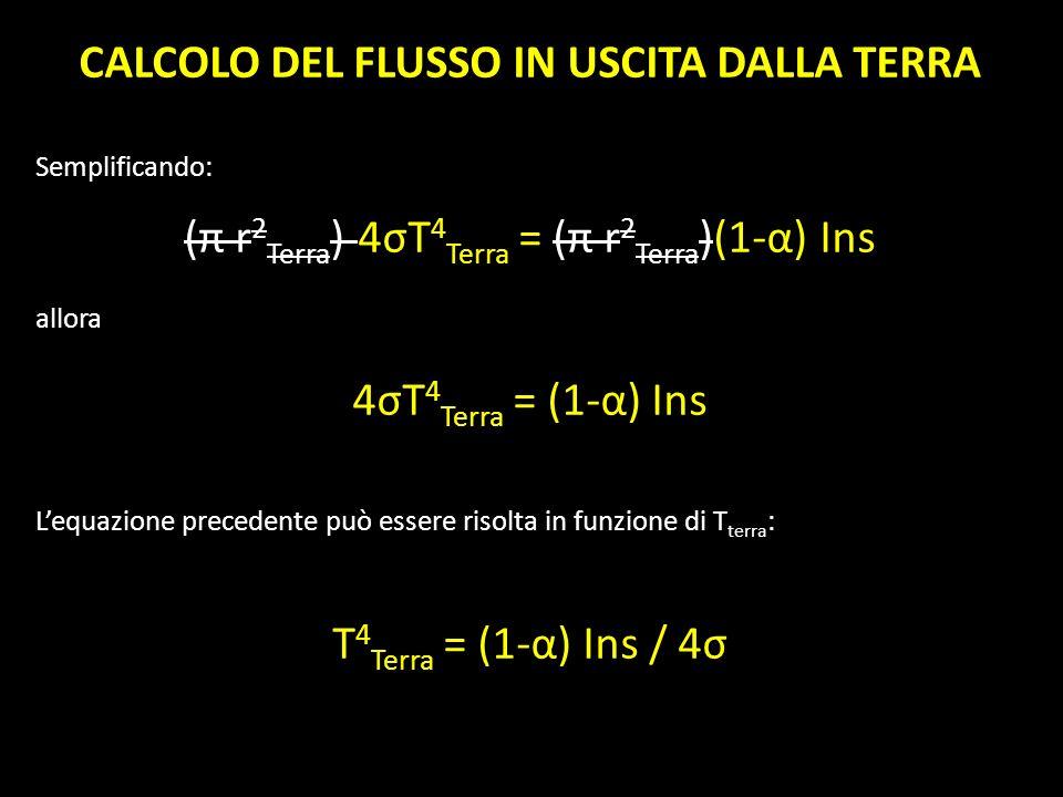 CALCOLO DEL FLUSSO IN USCITA DALLA TERRA Semplificando: (π r 2 Terra ) 4σT 4 Terra = (π r 2 Terra )(1-α) Ins allora 4σT 4 Terra = (1-α) Ins Lequazione