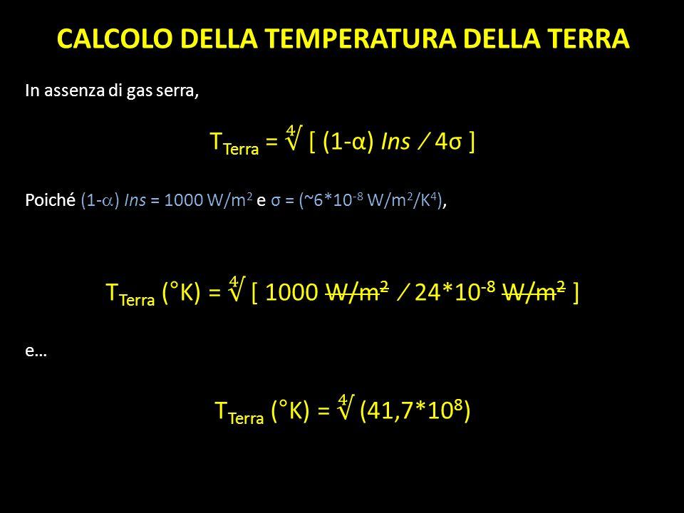 CALCOLO DELLA TEMPERATURA DELLA TERRA In assenza di gas serra, T Terra = [ (1-α) Ins 4σ ] Poiché (1- ) Ins = 1000 W/m 2 e σ = (~6*10 -8 W/m 2 /K 4 ),