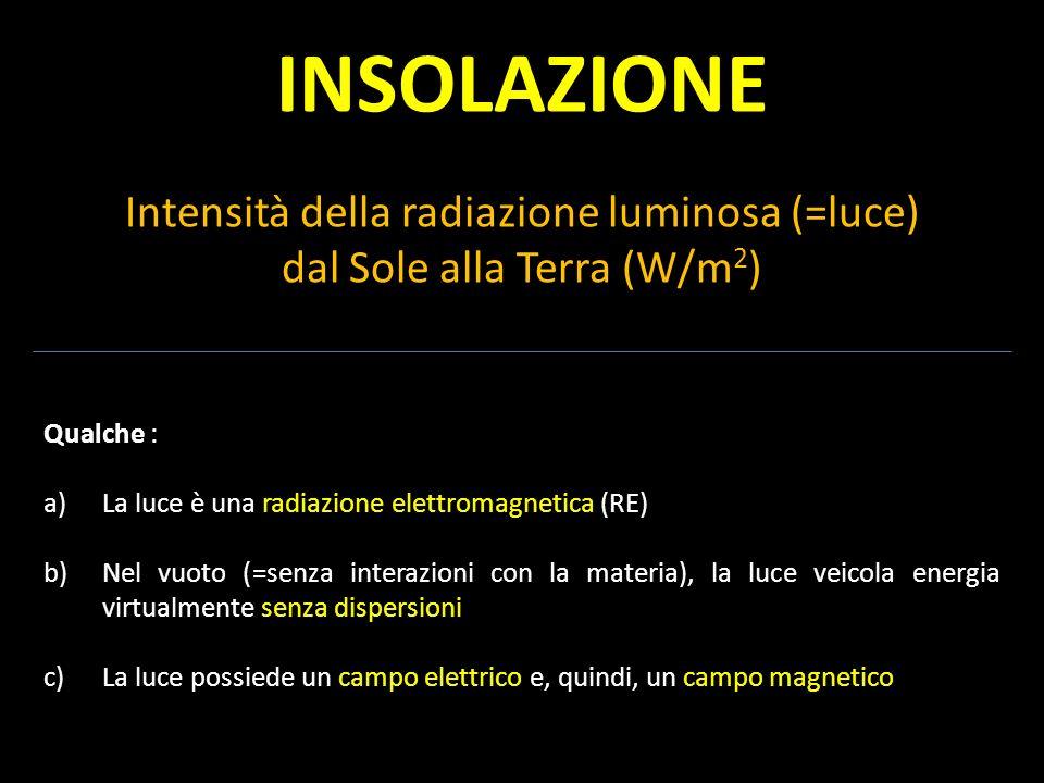 INSOLAZIONE Intensità della radiazione luminosa (=luce) dal Sole alla Terra (W/m 2 ) Qualche : a)La luce è una radiazione elettromagnetica (RE) b)Nel