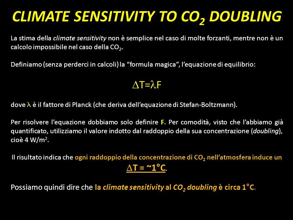 CLIMATE SENSITIVITY TO CO 2 DOUBLING La stima della climate sensitivity non è semplice nel caso di molte forzanti, mentre non è un calcolo impossibile