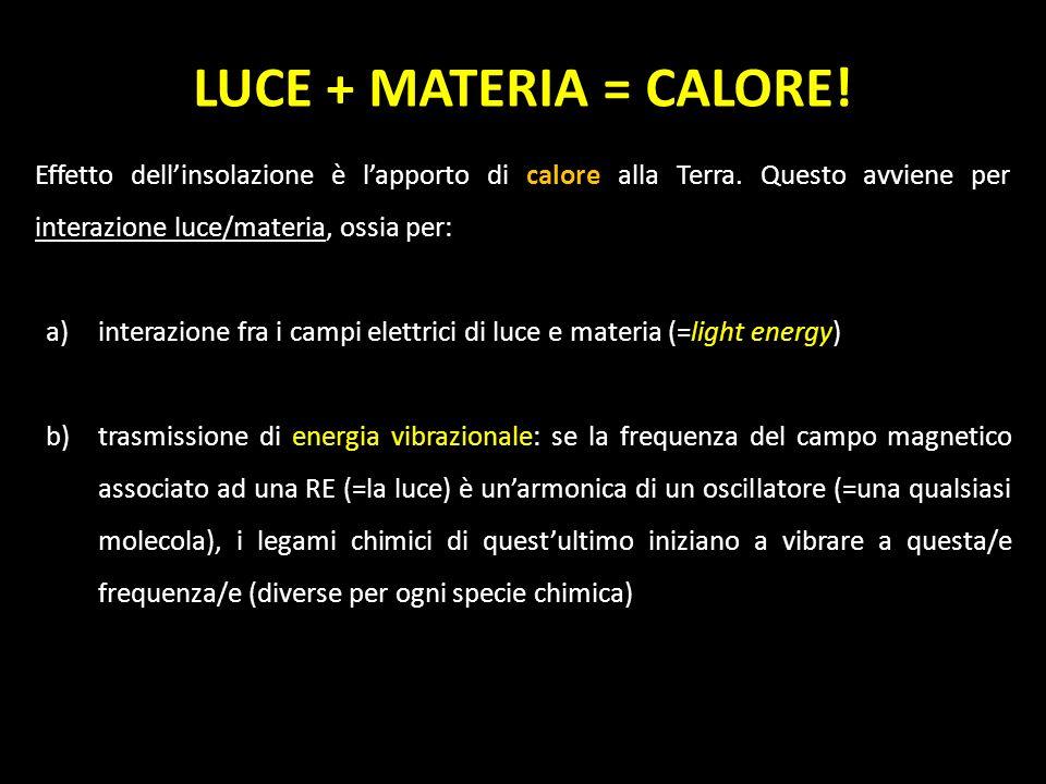 LUCE + MATERIA = CALORE! Effetto dellinsolazione è lapporto di calore alla Terra. Questo avviene per interazione luce/materia, ossia per: a)interazion