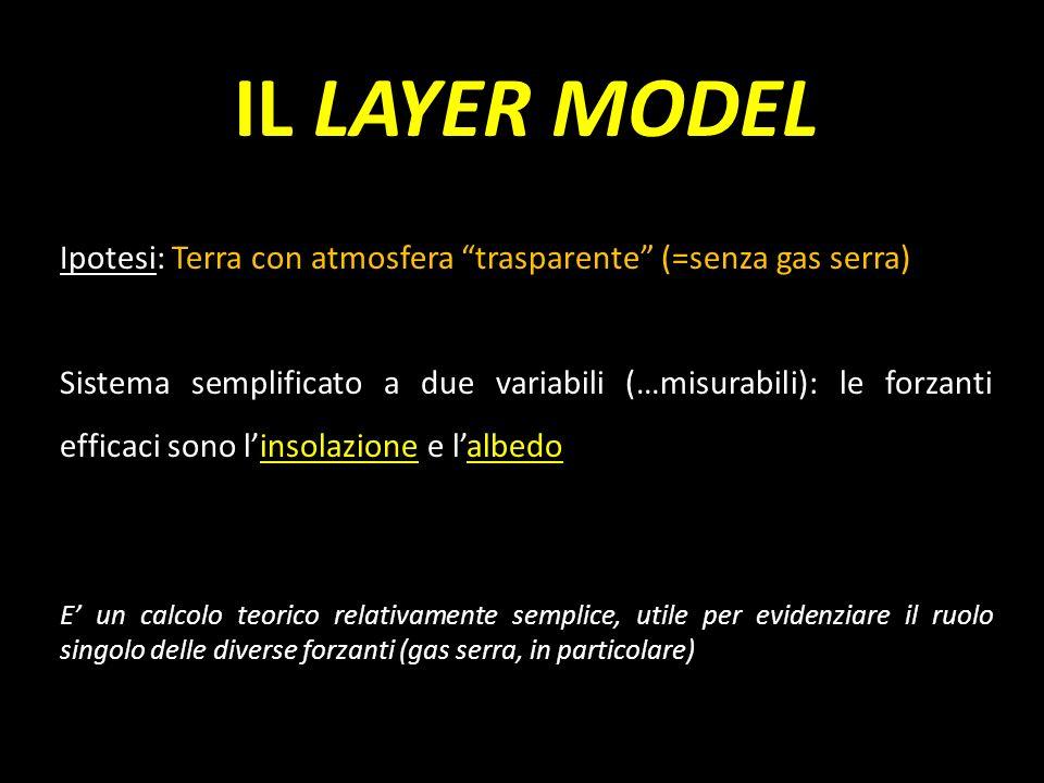 IL LAYER MODEL Ipotesi: Terra con atmosfera trasparente (=senza gas serra) Sistema semplificato a due variabili (…misurabili): le forzanti efficaci so