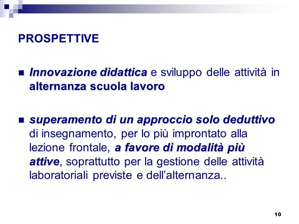 10 PROSPETTIVE Innovazione didattica alternanza scuola lavoro Innovazione didattica e sviluppo delle attività in alternanza scuola lavoro superamento