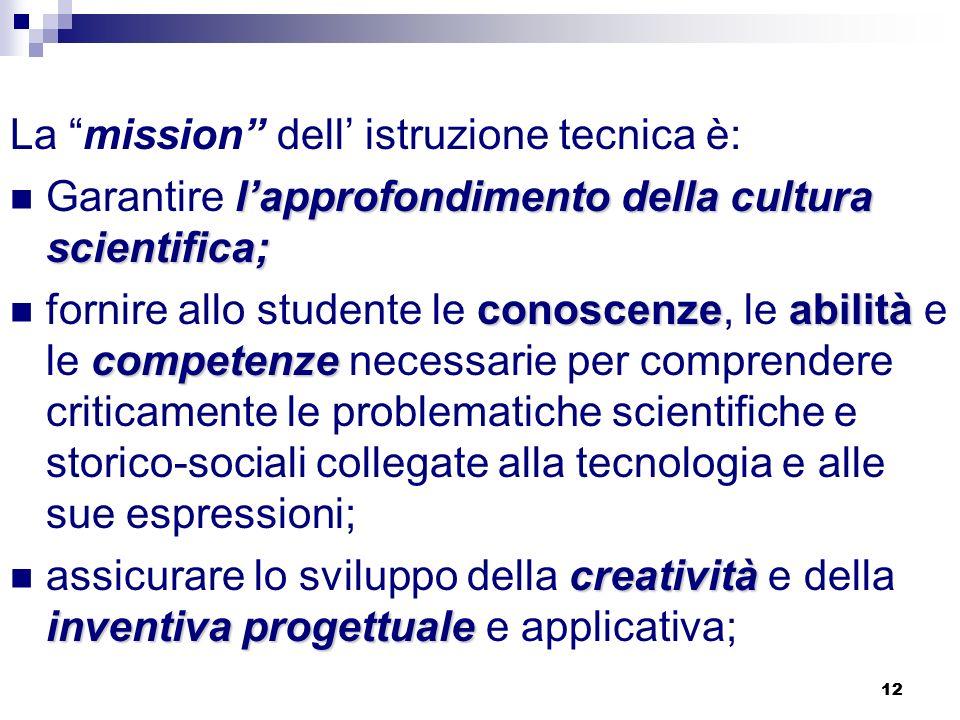 12 La mission dell istruzione tecnica è: lapprofondimento della cultura scientifica; Garantire lapprofondimento della cultura scientifica; conoscenzea