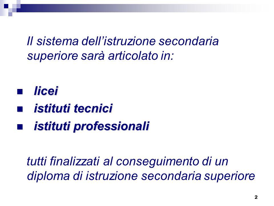 2 Il sistema dellistruzione secondaria superiore sarà articolato in: licei istituti tecnici istituti tecnici istituti professionali istituti professio