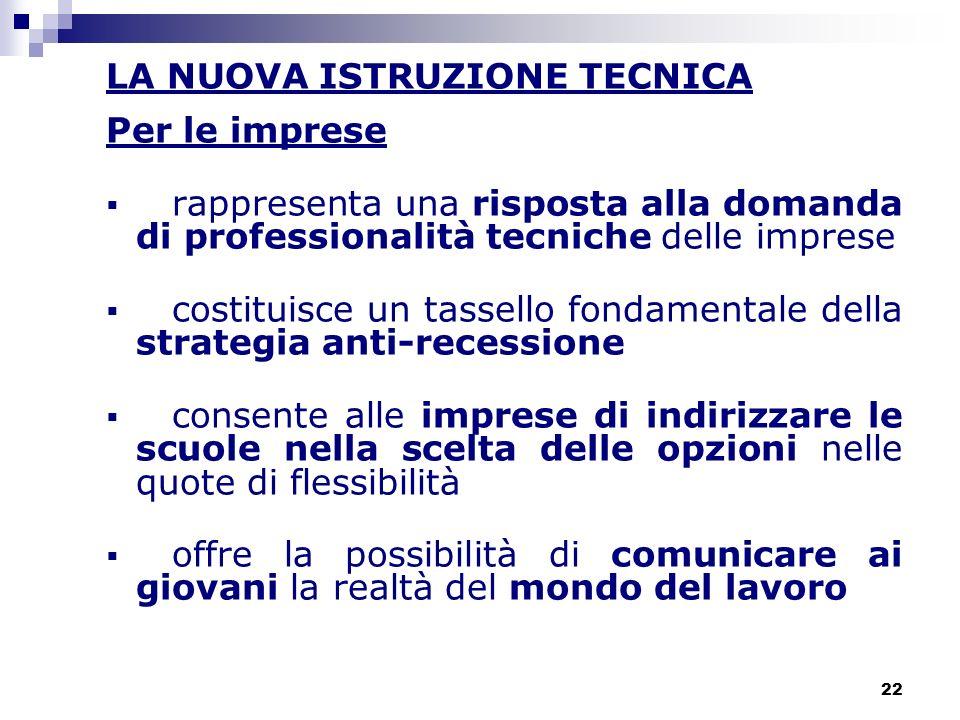 22 LA NUOVA ISTRUZIONE TECNICA Per le imprese rappresenta una risposta alla domanda di professionalità tecniche delle imprese costituisce un tassello