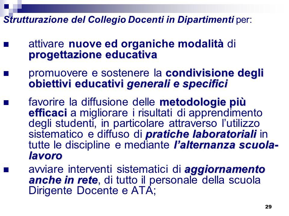 29 Strutturazione del Collegio Docenti in Dipartimenti per: progettazione educativa attivare nuove ed organiche modalità di progettazione educativa co