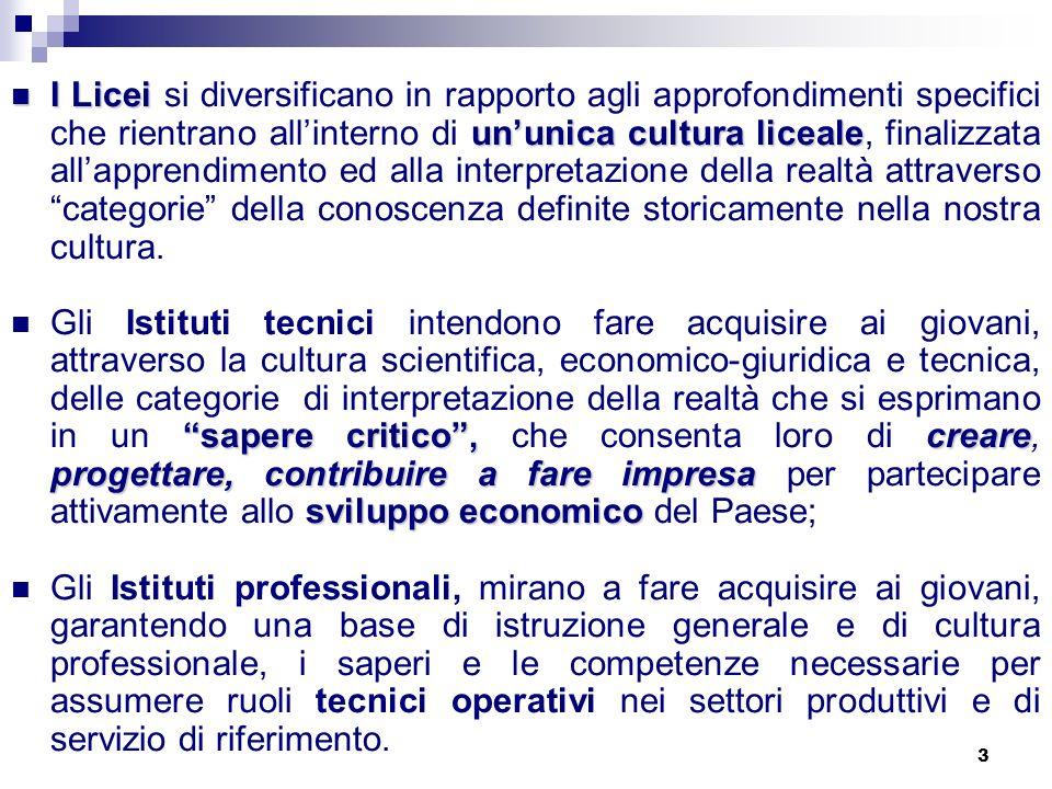 3 I Licei ununica cultura liceale I Licei si diversificano in rapporto agli approfondimenti specifici che rientrano allinterno di ununica cultura lice