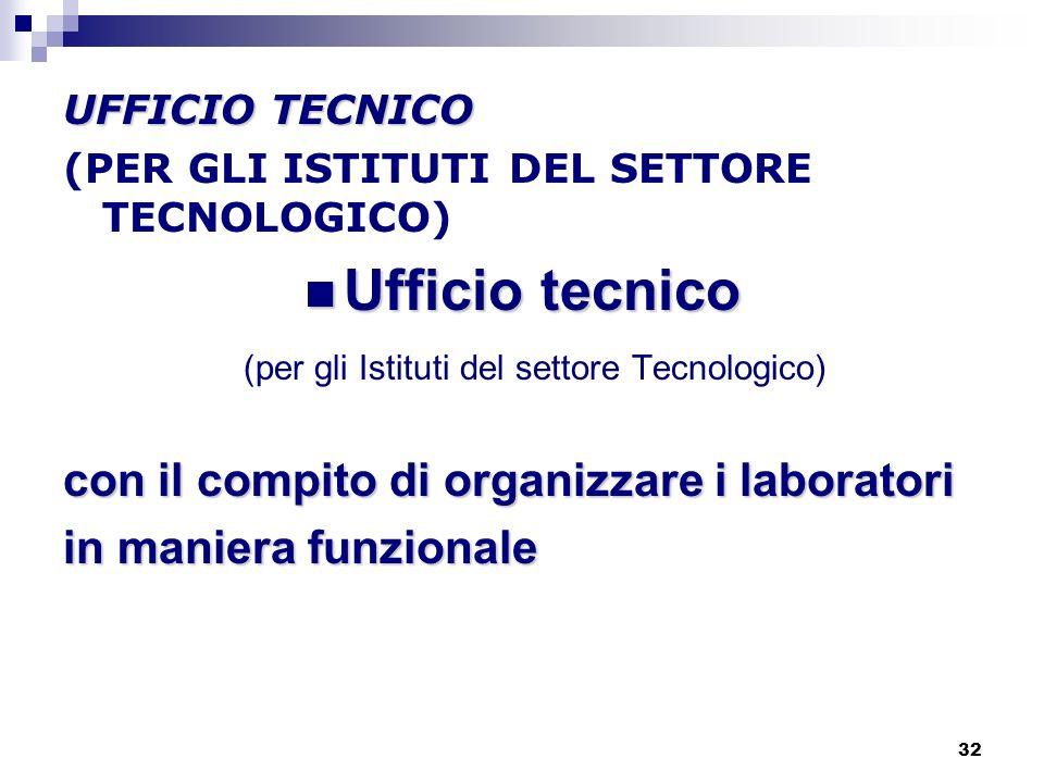 32 UFFICIO TECNICO (PER GLI ISTITUTI DEL SETTORE TECNOLOGICO) Ufficio tecnico Ufficio tecnico (per gli Istituti del settore Tecnologico) con il compito di organizzare i laboratori in maniera funzionale