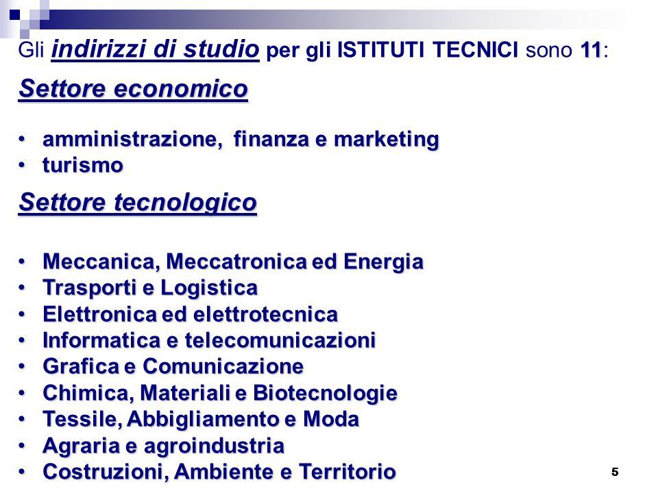 5 55 11 Gli indirizzi di studio per gli ISTITUTI TECNICI sono 11: Settore economico amministrazione, finanza e marketingamministrazione, finanza e mar