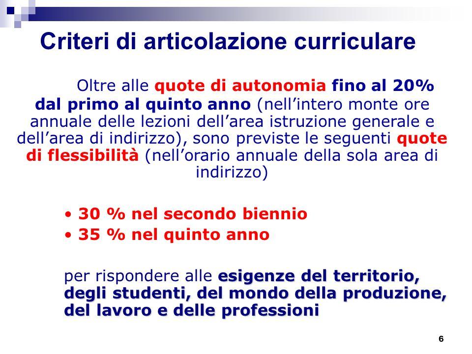 6 Oltre alle quote di autonomia fino al 20% dal primo al quinto anno (nellintero monte ore annuale delle lezioni dellarea istruzione generale e dellar