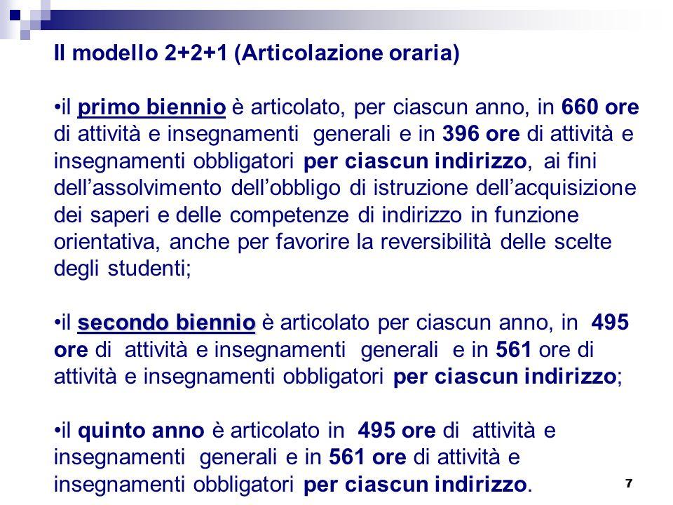 7 77 Il modello 2+2+1 (Articolazione oraria) il primo biennio è articolato, per ciascun anno, in 660 ore di attività e insegnamenti generali e in 396
