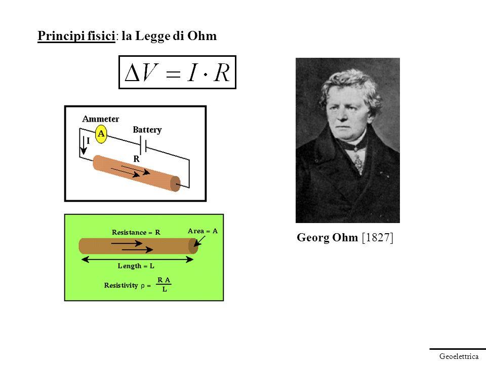 Geoelettrica Principi fisici: Resistenza, resistività e conduttività elettrica Legge di Ohm I = corrente elettrica [A] = differenza di potenziale elettrostatico [V] R = resistenza elettrica [Ω] ρ = resistività elettrica [Ωm] σ = 1/ρ σ = conduttività elettrica [S/m] proprietà del materiale