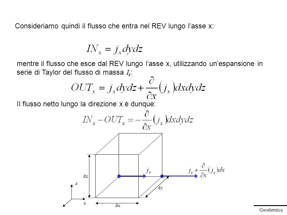 Geoelettrica Consideriamo quindi il flusso che entra nel REV lungo lasse x: x z dy dx dz Il flusso netto lungo la direzione x è dunque: mentre il flus