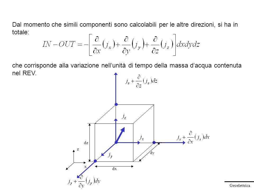 Geoelettrica che corrisponde alla variazione nellunità di tempo della massa dacqua contenuta nel REV. x z dy dx dz Dal momento che simili componenti s