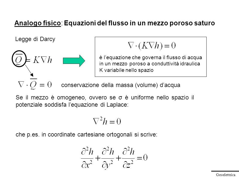 Geoelettrica Analogo fisico: Equazioni del flusso in un mezzo poroso saturo Se il mezzo è omogeneo, ovvero se σ è uniforme nello spazio il potenziale