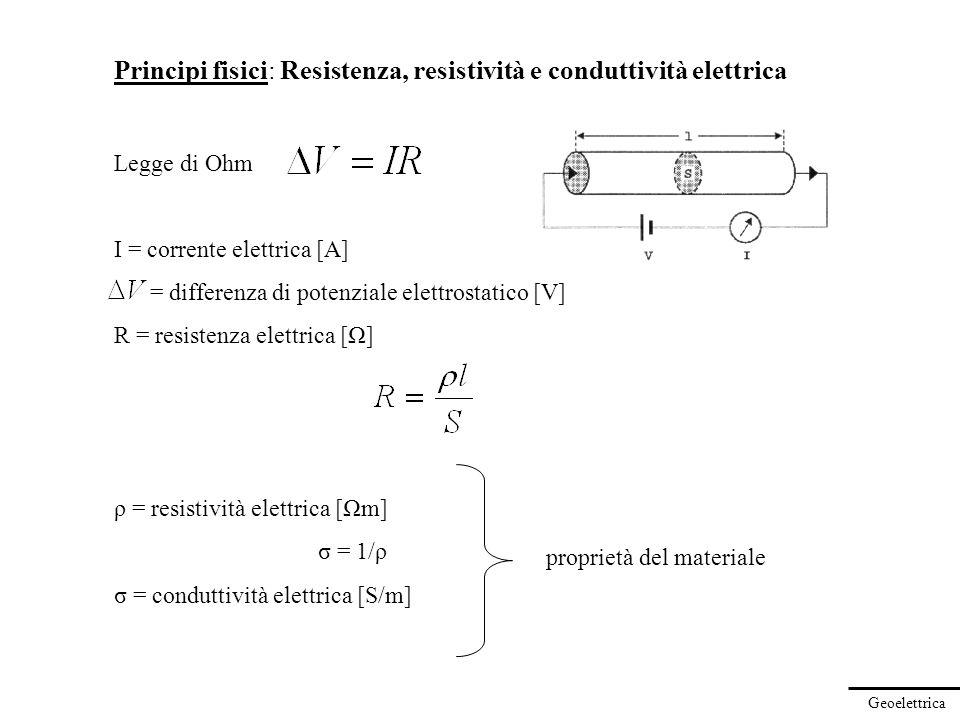 Geoelettrica Principi fisici: Elettrodo singolo alla superficie Se lelettrodo (puntiforme) è posto alla superficie di un semispazio omogeneo la corrente I si distribuisce solo su ½ volume e quindi la densità di corrente J è doppia, da cui: La densità di corrente è Due elettrodi alla superficie Lequazione di Laplace è lineare, per cui posso sovrapporre gli effetti di più elettrodi per calcolare il campo complessivo.