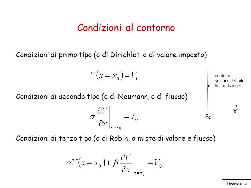 Geoelettrica Condizioni al contorno Condizioni di primo tipo (o di Dirichlet, o di valore imposto) Condizioni di secondo tipo (o di Neumann, o di flus