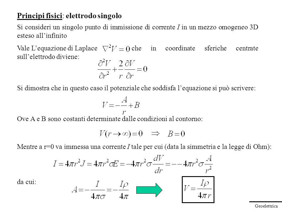 Geoelettrica Principi fisici: elettrodo singolo Si consideri un singolo punto di immissione di corrente I in un mezzo omogeneo 3D esteso allinfinito V