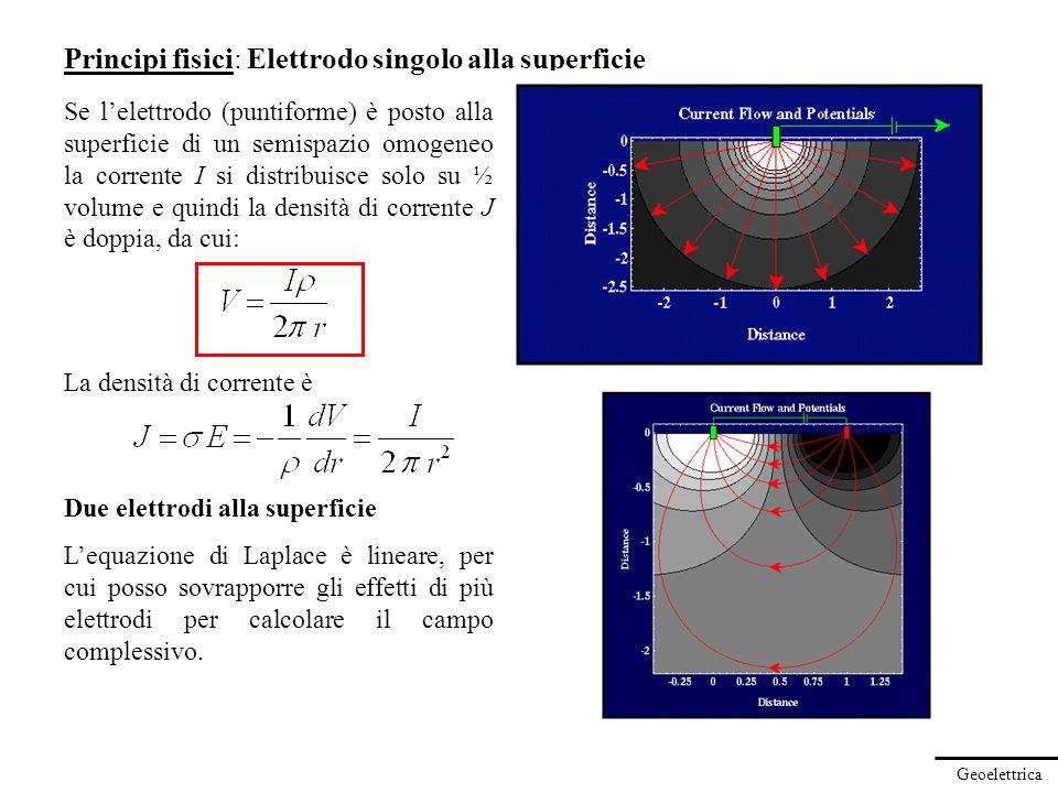 Geoelettrica Principi fisici: Elettrodo singolo alla superficie Se lelettrodo (puntiforme) è posto alla superficie di un semispazio omogeneo la corren