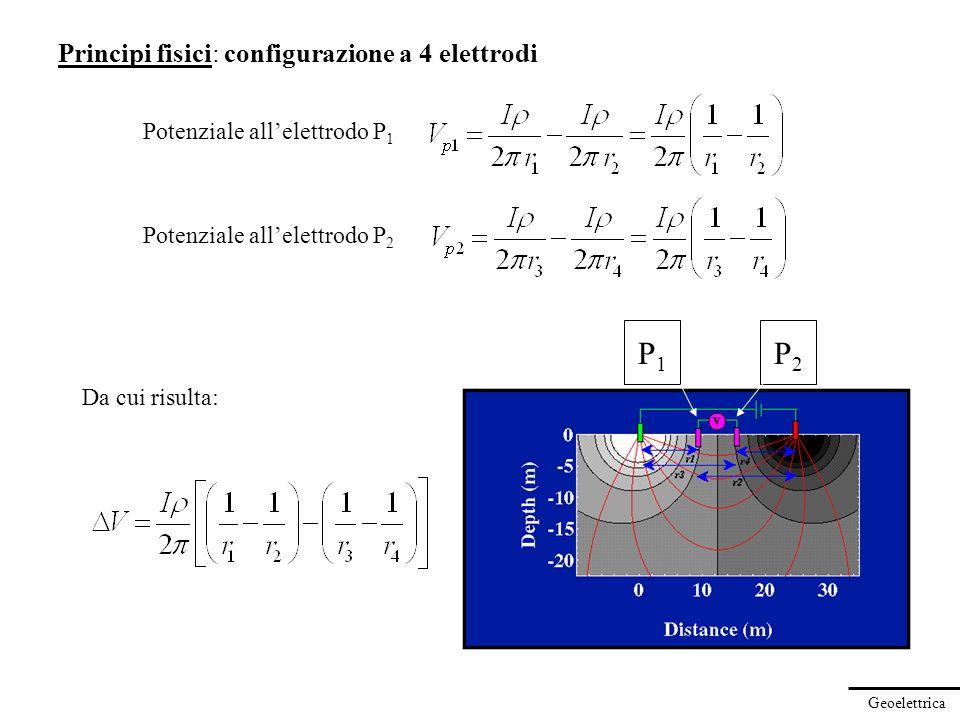 Geoelettrica Principi fisici: configurazione a 4 elettrodi Potenziale allelettrodo P 1 Potenziale allelettrodo P 2 Da cui risulta: P1P1 P2P2