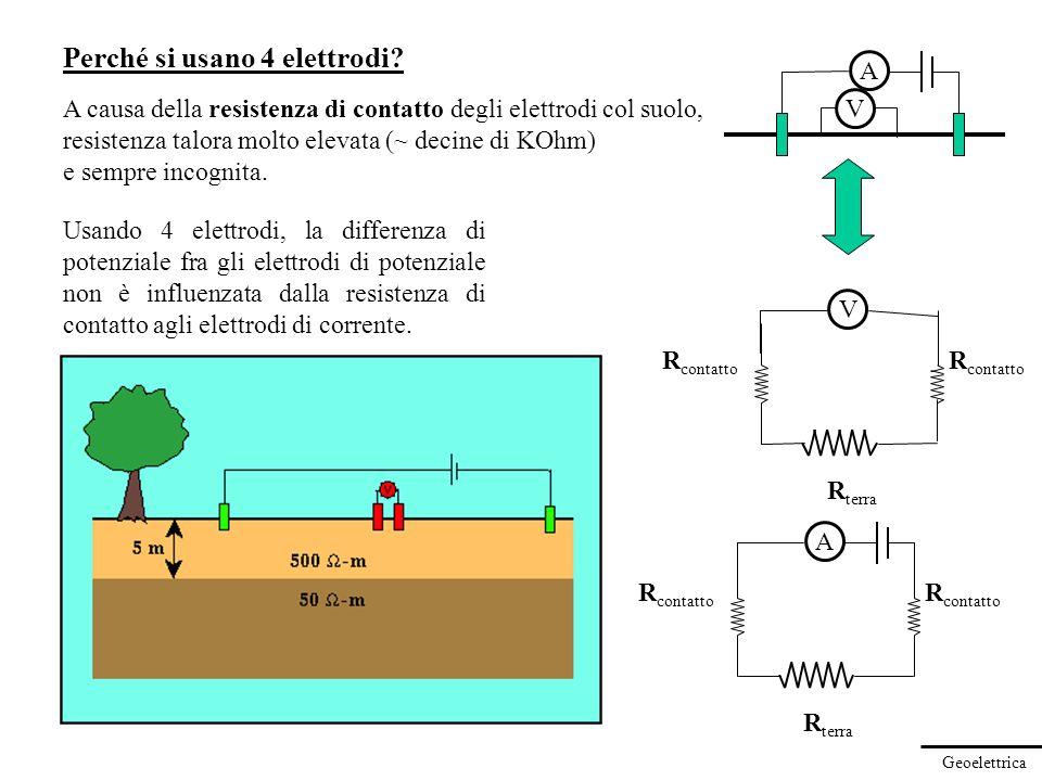 Geoelettrica Perché si usano 4 elettrodi? A causa della resistenza di contatto degli elettrodi col suolo, resistenza talora molto elevata (~ decine di