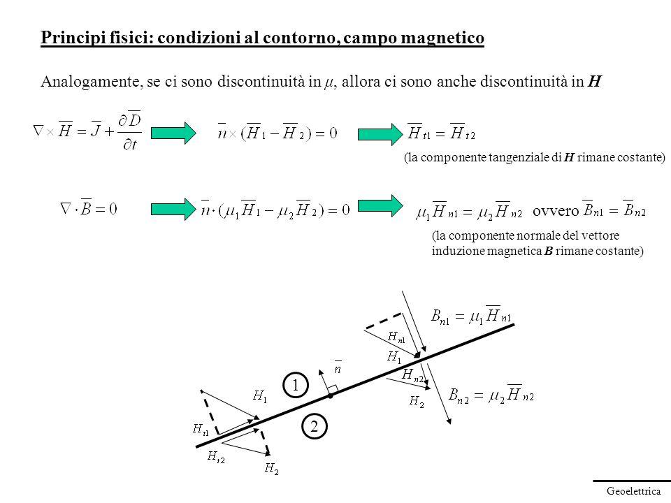 Geoelettrica Principi fisici: condizioni al contorno, campo magnetico Analogamente, se ci sono discontinuità in μ, allora ci sono anche discontinuità