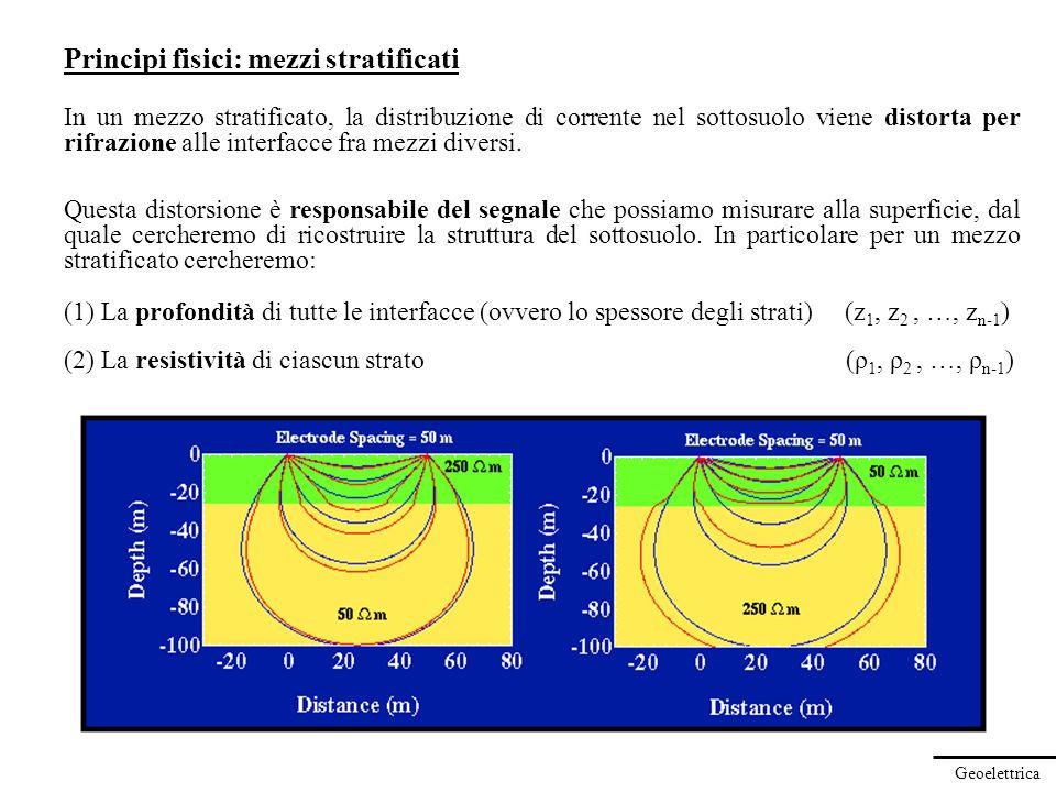 Geoelettrica Principi fisici: mezzi stratificati In un mezzo stratificato, la distribuzione di corrente nel sottosuolo viene distorta per rifrazione a