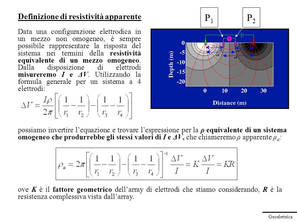 Geoelettrica Definizione di resistività apparente Data una configurazione elettrodica in un mezzo non omogeneo, è sempre possibile rappresentare la ri