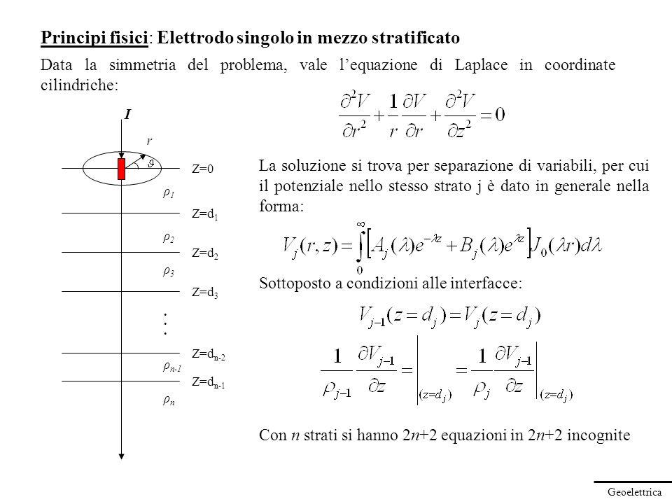 Geoelettrica Principi fisici: Elettrodo singolo in mezzo stratificato Data la simmetria del problema, vale lequazione di Laplace in coordinate cilindr