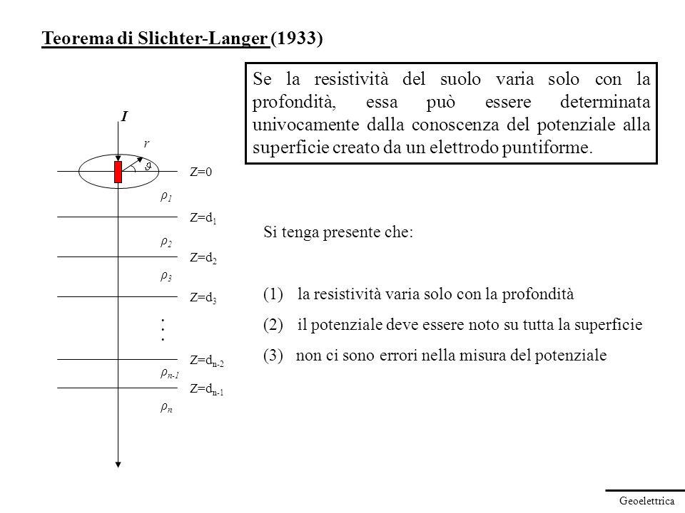 Geoelettrica Teorema di Slichter-Langer (1933) Se la resistività del suolo varia solo con la profondità, essa può essere determinata univocamente dall