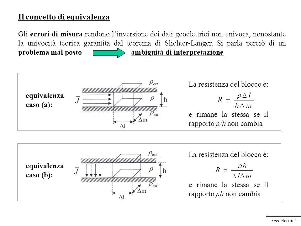 Geoelettrica Il concetto di equivalenza Gli errori di misura rendono linversione dei dati geoelettrici non univoca, nonostante la univocità teorica ga