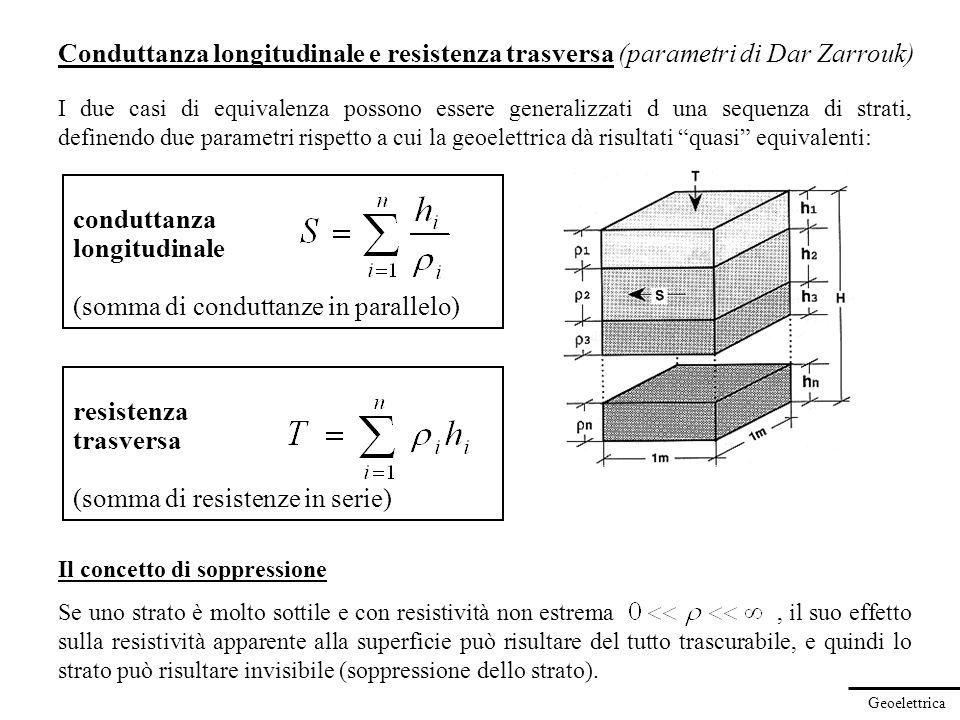Geoelettrica Conduttanza longitudinale e resistenza trasversa (parametri di Dar Zarrouk) I due casi di equivalenza possono essere generalizzati d una