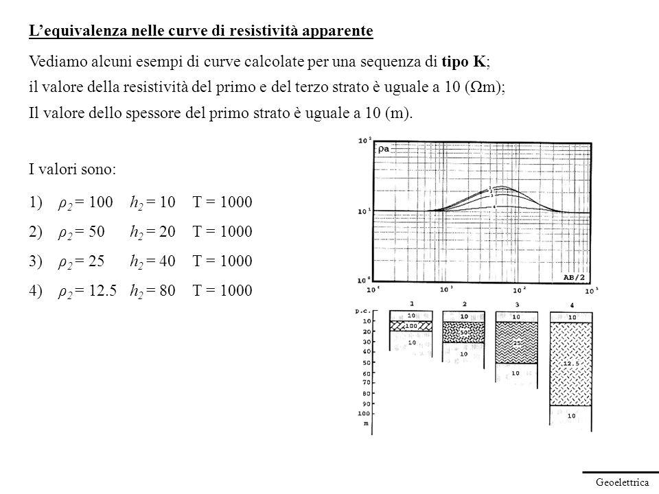 Geoelettrica Lequivalenza nelle curve di resistività apparente Vediamo alcuni esempi di curve calcolate per una sequenza di tipo K; il valore della re