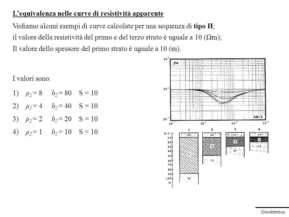 Geoelettrica Lequivalenza nelle curve di resistività apparente Vediamo alcuni esempi di curve calcolate per una sequenza di tipo H; il valore della re