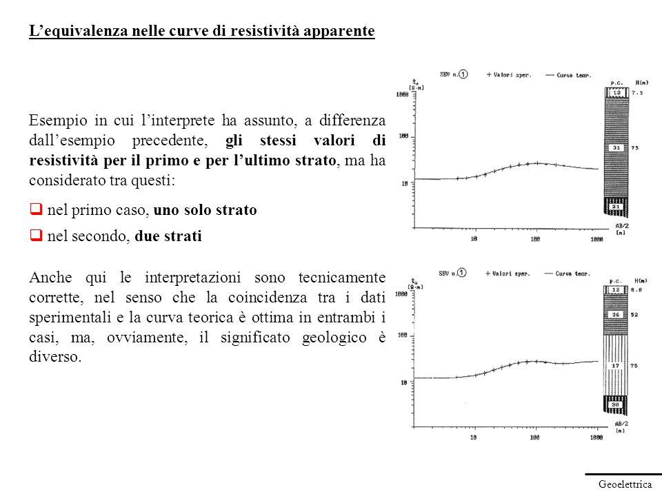 Geoelettrica Lequivalenza nelle curve di resistività apparente Esempio in cui linterprete ha assunto, a differenza dallesempio precedente, gli stessi