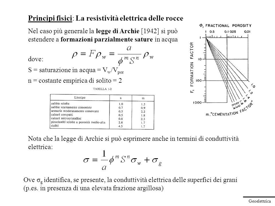 Geoelettrica Principi fisici: La resistività elettrica delle rocce Nel caso più generale la legge di Archie [1942] si può estendere a formazioni parzi