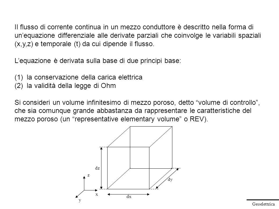 Geoelettrica Analogo fisico: Equazioni della conduzione termica Se il mezzo è omogeneo, ovvero se σ è uniforme nello spazio il potenziale soddisfa lequazione di Laplace: che p.es.