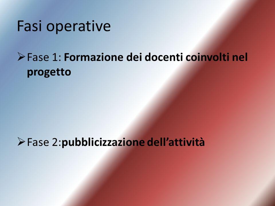 Fasi operative Fase 1: Formazione dei docenti coinvolti nel progetto Fase 2:pubblicizzazione dellattività