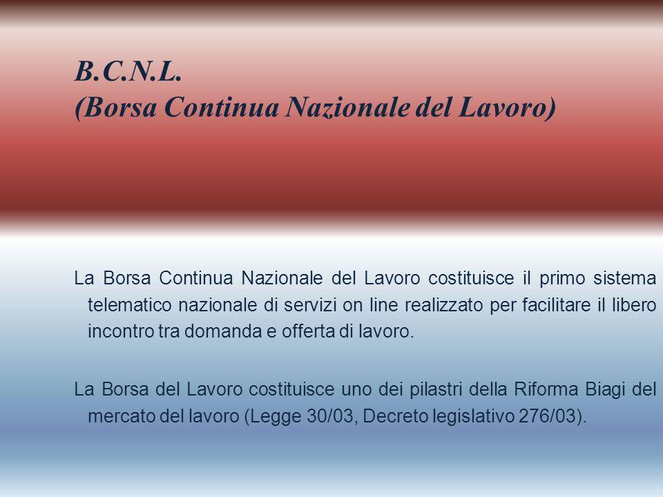 B.C.N.L. (Borsa Continua Nazionale del Lavoro) La Borsa Continua Nazionale del Lavoro costituisce il primo sistema telematico nazionale di servizi on