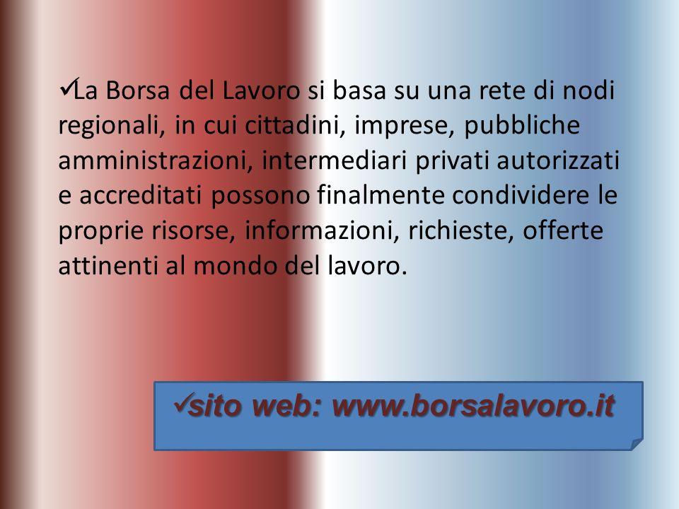 La Borsa del Lavoro si basa su una rete di nodi regionali, in cui cittadini, imprese, pubbliche amministrazioni, intermediari privati autorizzati e ac