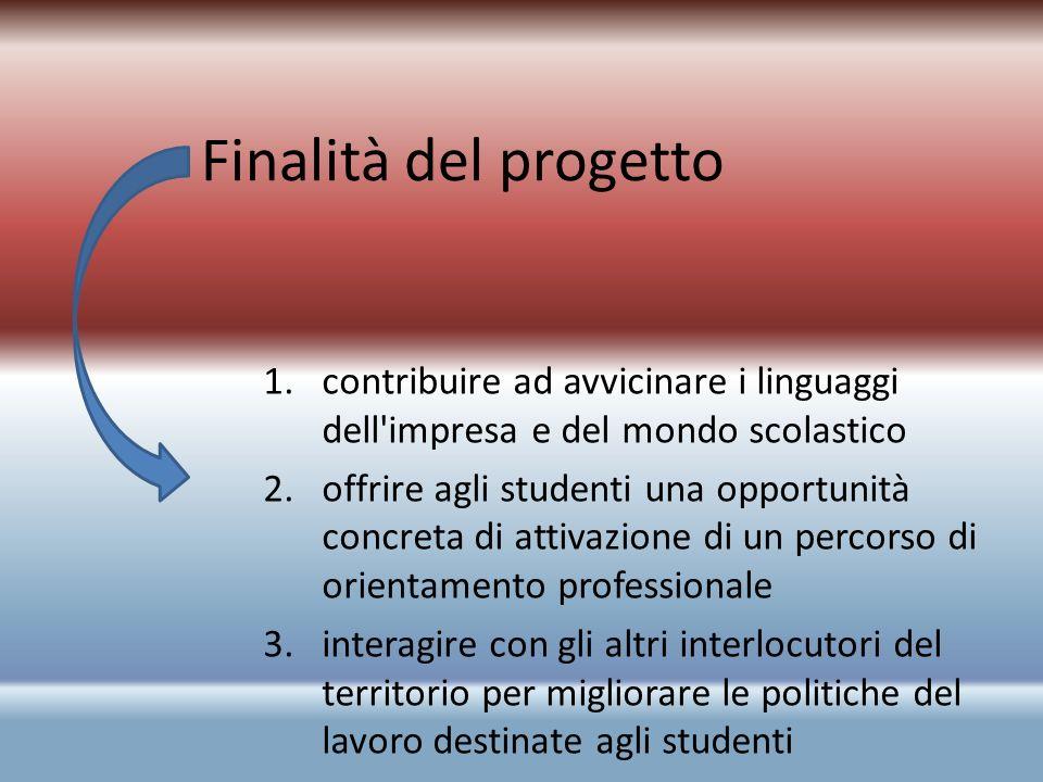 Finalità del progetto 1.contribuire ad avvicinare i linguaggi dell'impresa e del mondo scolastico 2.offrire agli studenti una opportunità concreta di