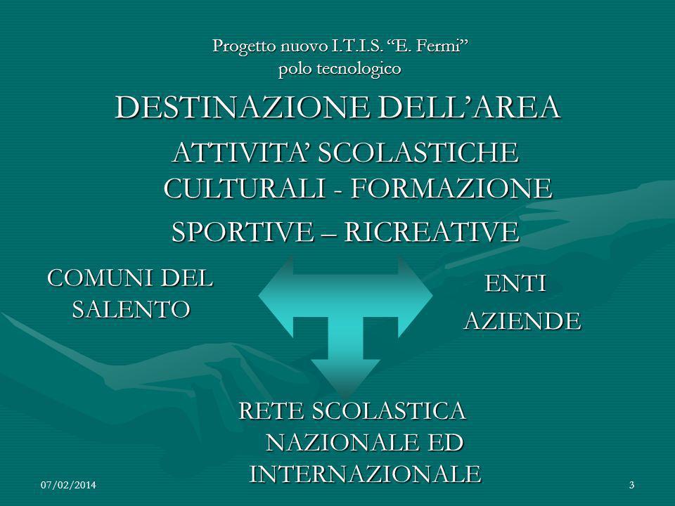 07/02/20143 Progetto nuovo I.T.I.S.E.