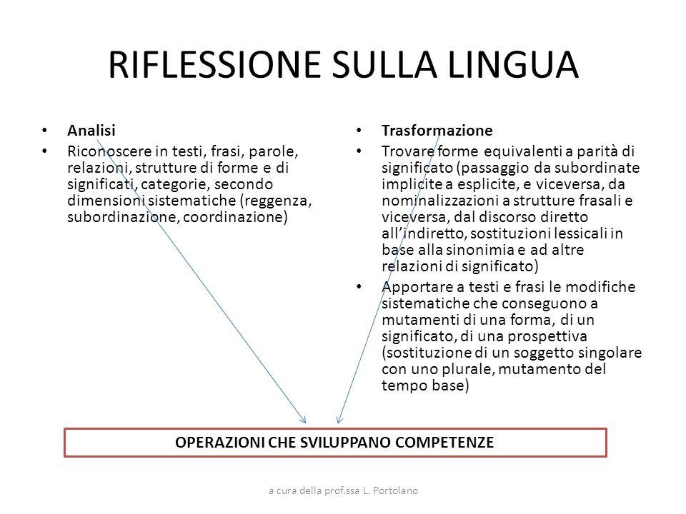 RIFLESSIONE SULLA LINGUA Analisi Riconoscere in testi, frasi, parole, relazioni, strutture di forme e di significati, categorie, secondo dimensioni si