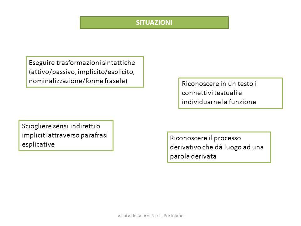 SITUAZIONI Eseguire trasformazioni sintattiche (attivo/passivo, implicito/esplicito, nominalizzazione/forma frasale) Riconoscere in un testo i connett